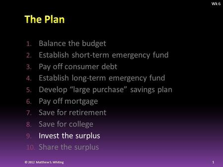"1. Balance the budget 2. Establish short-term emergency fund 3. Pay off consumer debt 4. Establish long-term emergency fund 5. Develop ""large purchase"""