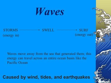 Waves Caused by wind, tides, and earthquakes STORMSSWELL SURF (energy in) (energy out) Waves move away from the sea that generated them; this energy can.