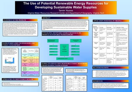 The Use of Potential Renewable Energy Resources for Developing Sustainable Water Supplies Tamim Younos Virginia Water Resources Research Center and Department.