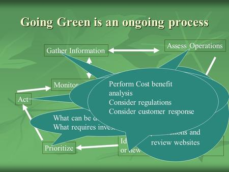 Identify areas for improvement or new development Going Green is an ongoing process Prioritize Act Gather Information Monitor and Evaluate Assess Operations.