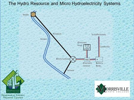 The Solar Resource The Hydro Resource and Micro Hydroelectricity Systems.
