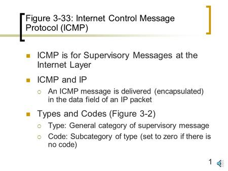 1 Figure 3-33: Internet Control Message Protocol (ICMP) ICMP is for Supervisory Messages at the Internet Layer ICMP and IP  An ICMP message is delivered.