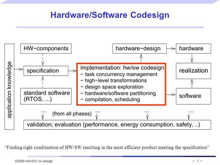 "- 1 - EE898-HW/SW co-design Hardware/Software Codesign ""Finding right combination of HW/SW resulting in the most efficient product meeting the specification"""