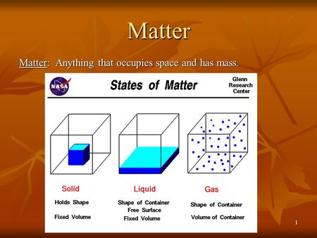 1 Matter Matter: Anything that occupies space and has mass.