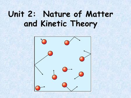 Unit 2: Nature of Matter and Kinetic Theory. Part 1: The Nature of Matter.