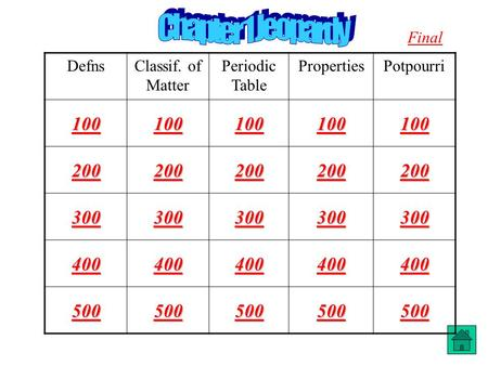 DefnsClassif. of Matter Periodic Table PropertiesPotpourri 100 200 300 400 500 Final.