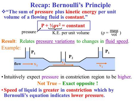 Recap: Bernoulli's Principle pressure K.E. per unit volume (ρ = ) mass vol Intuitively expect pressure in constriction region to be higher. Not True –