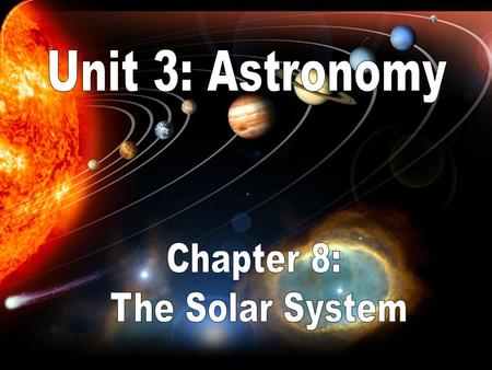 Unit 3: Astronomy Chapter 8: The Solar System.