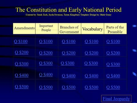The Constitution and Early National Period Content by: Sarah Zach, Jayda Swenson, Tatem Kingsbury Template Design by: Mark Geary Amendments Important.