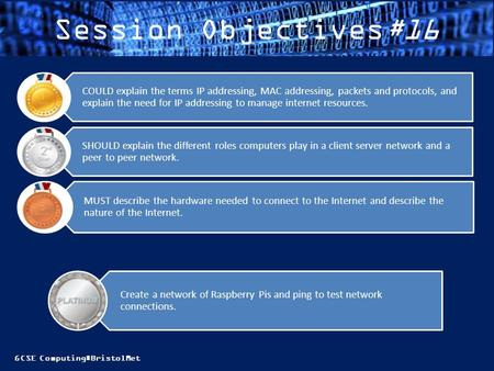 GCSE Computing#BristolMet Session Objectives#16 MUST describe the hardware needed to connect to the Internet and describe the nature of the Internet. SHOULD.