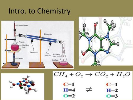 Intro. to Chemistry. What is Chemistry? The study of the composition and changes of matter.