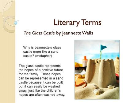 the glass castle rhetorical analysis essay The glass castle essays - instead of having trouble about research paper writing get the needed help here find out main tips how to get a plagiarism free themed dissertation from a experienced provider experienced writers rhetorical analysis of the glass castle.