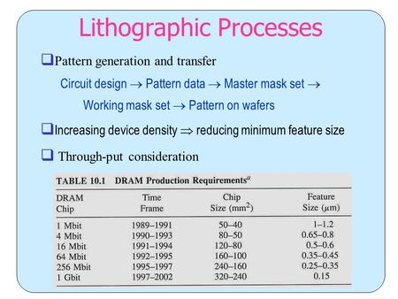 Lithographic Processes  Pattern generation and transfer Circuit design  Pattern data  Master mask set  Working mask set  Pattern on wafers  Increasing.