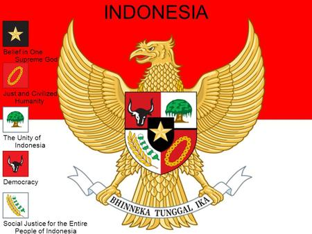 INDONESIA Democracy The Unity of Indonesia Just and Civilized Humanity Belief in One Supreme God Social Justice for the Entire People of Indonesia.