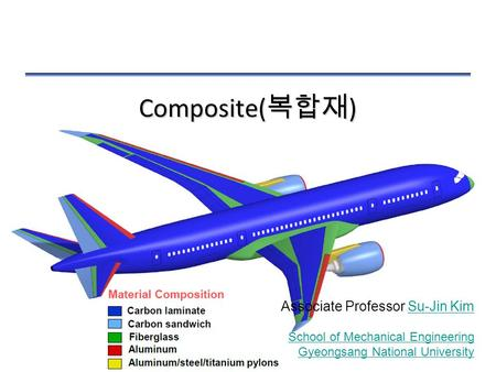 © GNU Su-Jin Kim Composite Material Science Composite( 복합재 ) Associate Professor Su-Jin KimSu-Jin Kim School of Mechanical Engineering Gyeongsang National.