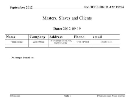 Masters, Slaves and Clients