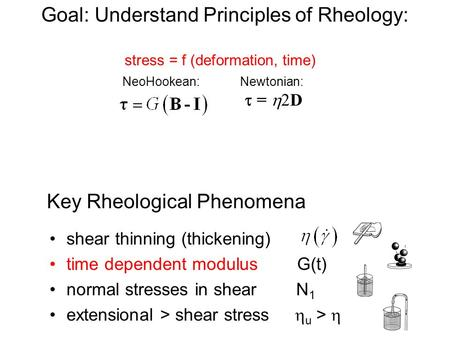 Goal: Understand Principles of Rheology: stress = f (deformation, time) NeoHookean: Newtonian: shear thinning (thickening) time dependent modulus G(t)