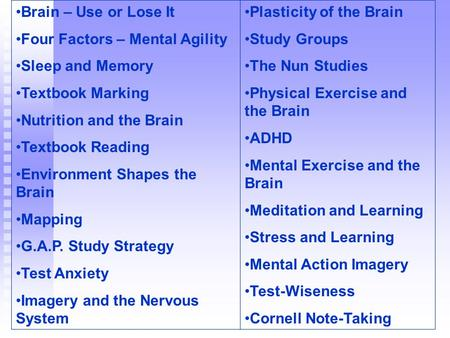 Brain – Use or Lose It Four Factors – Mental Agility Sleep and Memory Textbook Marking Nutrition and the Brain Textbook Reading Environment Shapes the.