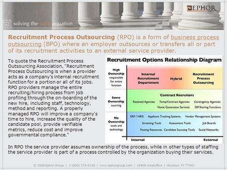 Recruitment Process Outsourcing (RPO) is a form of business process outsourcing (BPO) where an employer outsources or transfers all or part of its recruitment.