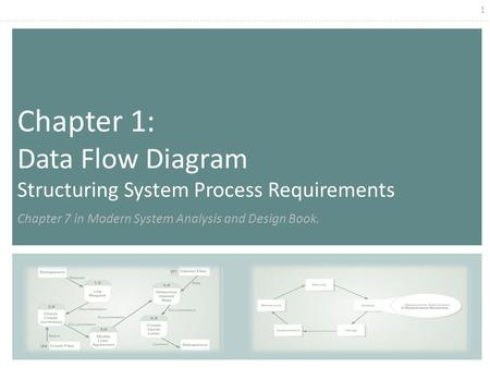 Chapter 1: Data Flow Diagram Structuring System Process Requirements