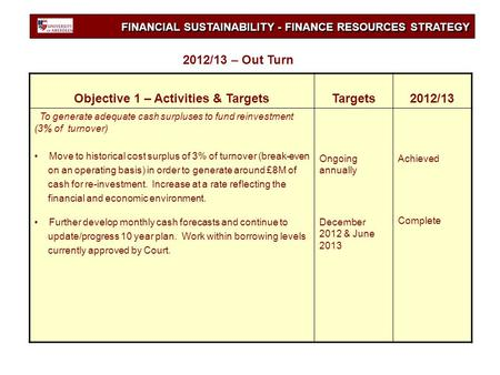 FINANCIAL SUSTAINABILITY - FINANCE RESOURCES STRATEGY Objective 1 – Activities & TargetsTargets2012/13 To generate adequate cash surpluses to fund reinvestment.