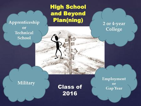Apprenticeship or Technical School Employment or Gap Year Military Class of 2016 2 or 4-year College.