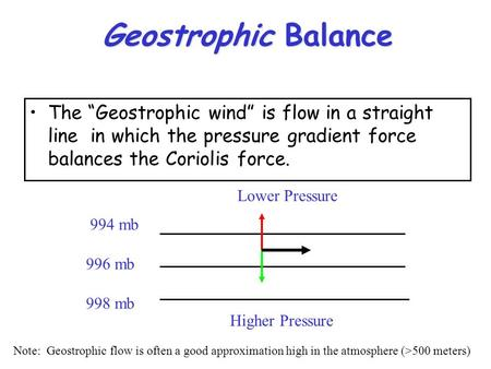 "Geostrophic Balance The ""Geostrophic wind"" is flow in a straight line in which the pressure gradient force balances the Coriolis force. Lower Pressure."