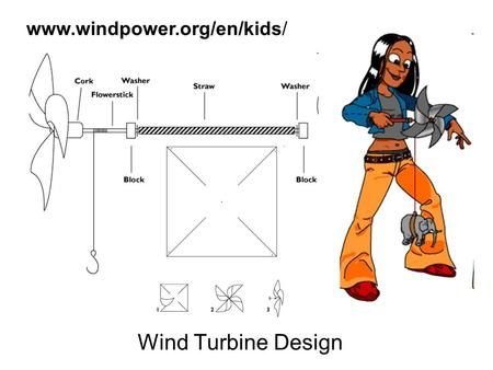 Windpower org
