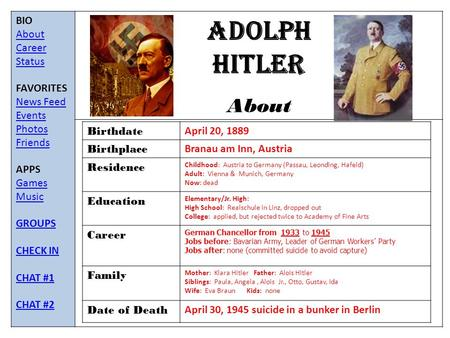 Adolph hitler BIO About Career Status FAVORITES News Feed Events
