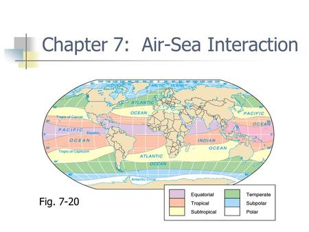 Chapter 7: Air-Sea Interaction Fig. 7-20. Atmosphere and ocean one interconnected system Change in atmosphere affects ocean Change in ocean affects atmosphere.