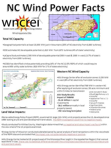 Western NC Wind Capacity ASU Energy Center after all exclusion zones: 3,150 MW in west (8% of NC electricity from 2100 turbines) ASU Energy center identified.