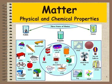 Matter Physical and Chemical Properties