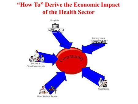 """How To"" Derive the Economic Impact of the Health Sector."