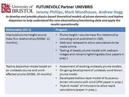 FUTUREVOLC Partner UNIVBRIS Jeremy Phillips, Mark Woodhouse, Andrew Hogg to develop and provide physics-based theoretical models of plume dynamics and.