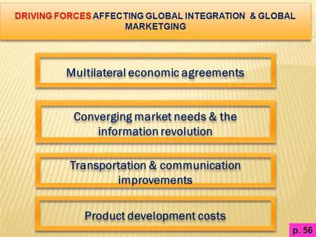 What are the Driving Forces of Globalisation?