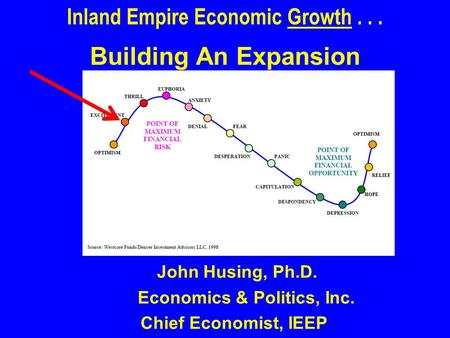 John Husing, Ph.D. Economics & Politics, Inc. Chief Economist, IEEP Inland Empire Economic Growth... Building An Expansion.