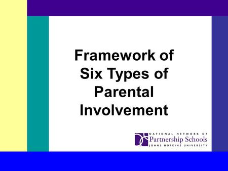 Framework of Six Types of Parental Involvement