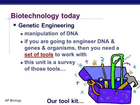 AP Biology 2005-2006 Biotechnology today  Genetic Engineering  manipulation of DNA  if you are going to engineer DNA & genes & organisms, then you need.