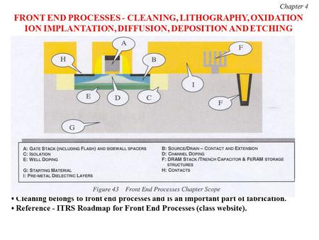 FRONT END PROCESSES - CLEANING, LITHOGRAPHY, OXIDATION ION IMPLANTATION, DIFFUSION, DEPOSITION AND ETCHING Cleaning belongs to front end processes and.