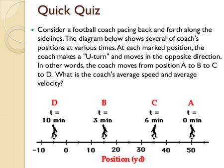 Quick Quiz Consider a football coach pacing back and forth along the sidelines. The diagram below shows several of coach's positions at various times.