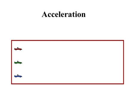 Acceleration. Velocity (v) - rate of position change. Constant v – rate stays the same, equal distance for equal t interval. Acceleration (a)- rate of.