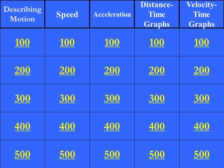 200 400 500 100 200 300 400 500 100 200 300 400 500 100 200 300 400 500 100 200 300 400 500 100 Describing Motion Speed Acceleration Distance- Time Graphs.