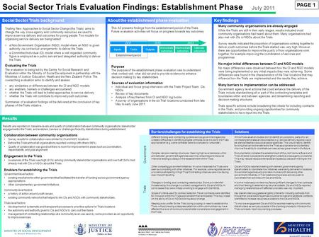 Social Sector Trials Evaluation Findings: Establishment Phase July 2011 Social Sector Trials backgroundAbout the establishment phase evaluationKey findings.