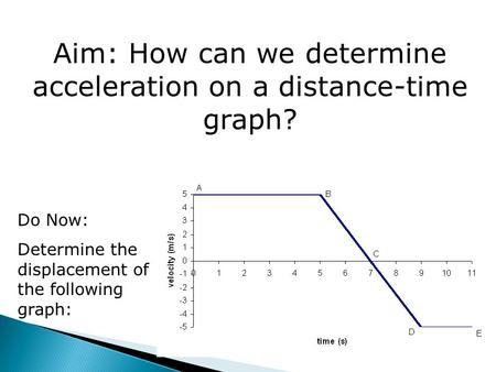 Aim: How can we determine acceleration on a distance-time graph? Do Now: Determine the displacement of the following graph: