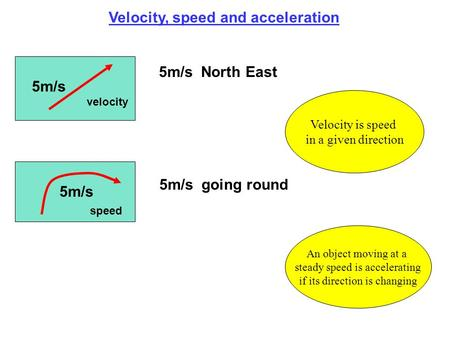 Velocity, speed and acceleration 5m/s velocity 5m/s North East 5m/s speed 5m/s going round Velocity is speed in a given direction An object moving at a.