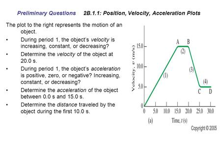 Preliminary Questions 2B.1.1: Position, Velocity, Acceleration Plots The plot to the right represents the motion of an object. During period 1, the object's.