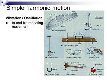 1 Simple harmonic motion Vibration / Oscillation to-and-fro repeating movement.