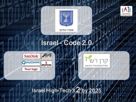 Israel - Code 2.0 Your logo Israel High-Tech X 2 by 2025.