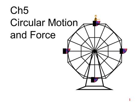 1 Ch5 Circular Motion and Force. 2 Centripetal Force - Swinging Ball Any body rotating about a fixed point will experience a centripetal (center seeking)