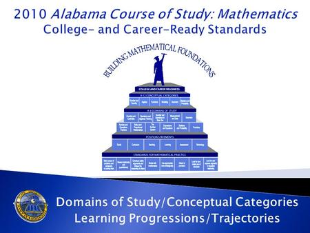 Domains of Study/Conceptual Categories Learning Progressions/Trajectories.